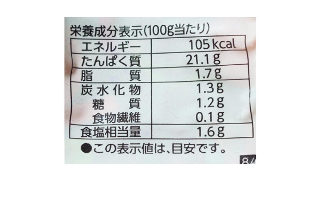 ルール4 市販品を食べるときは塩分量をチェック!