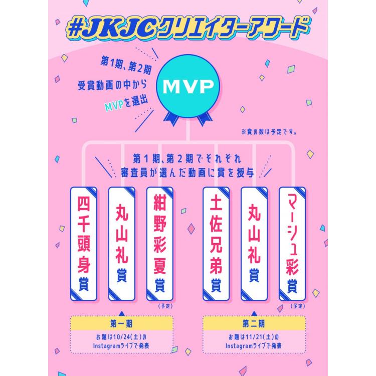 ■MVPの発表