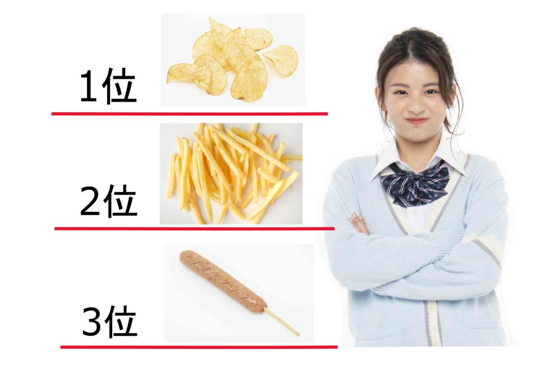 ダイエット に いい 食べ物