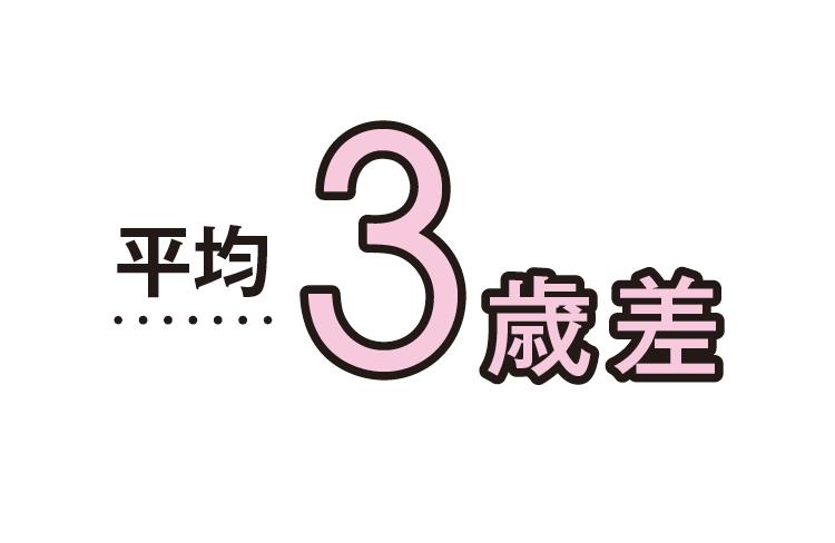 Q.5 年上は何歳差までOK?