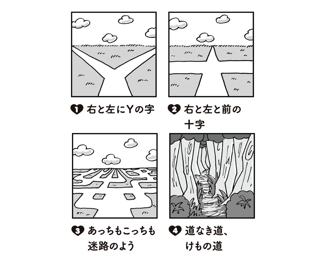 Q あなたは絵本の主人公です。草原を歩いていると途中で分かれ道にきました。さて、それはどんな道?