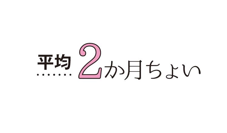 Q.4 お付き合いの最短期間は?