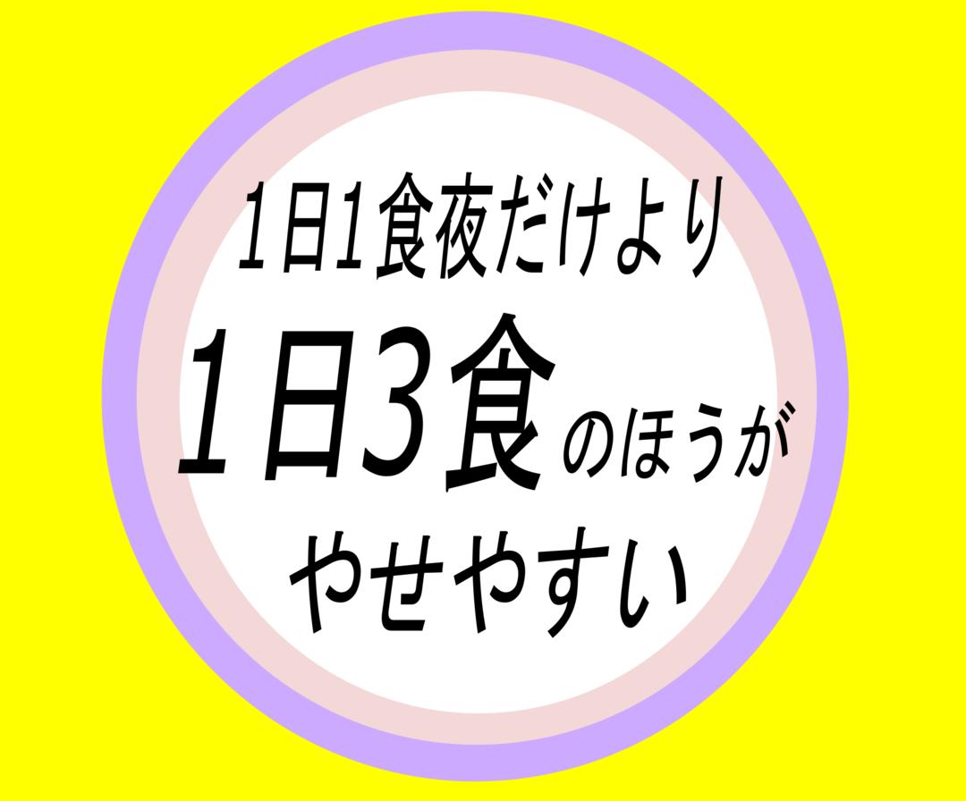 【ダイエットの新常識ー3-】