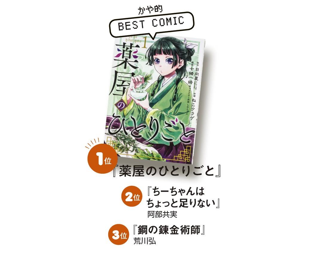 ★今ハマってるマンガBEST3★